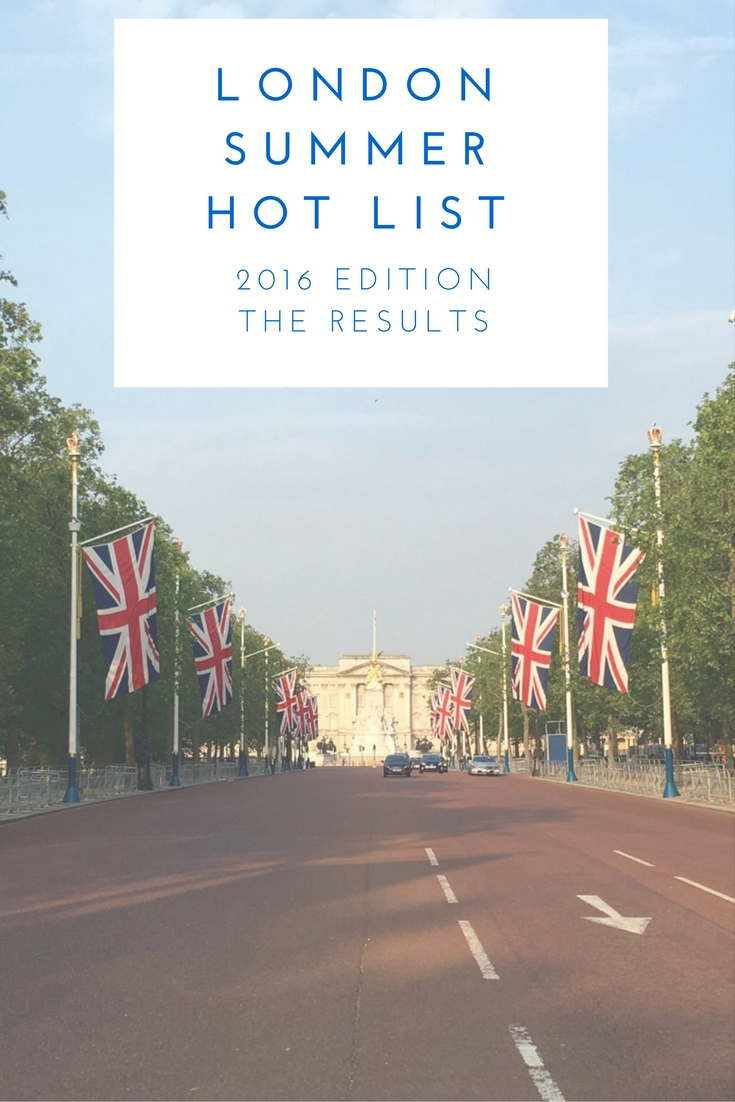 London Summer 2016 results